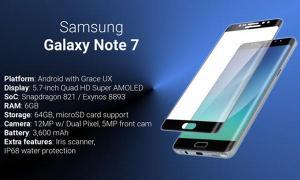 สรุปสเปค (แบบไม่เป็นทางการ) และความเป็นไปได้บน Galaxy Note 7 ก่อนเปิดตัว 2 สิงหาคมนี้